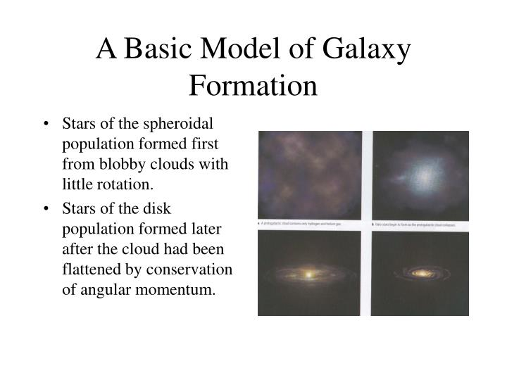 A Basic Model of Galaxy Formation