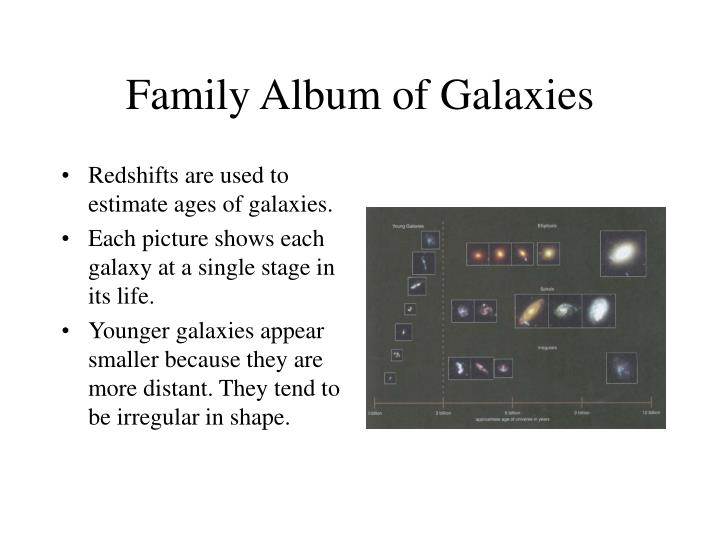 Family Album of Galaxies