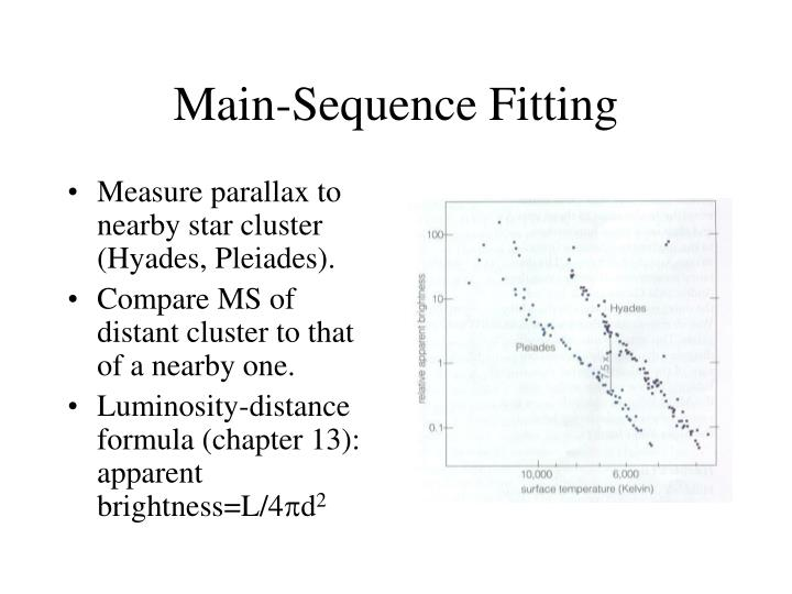 Main-Sequence Fitting