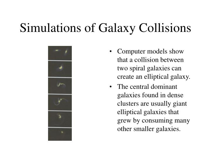 Simulations of Galaxy Collisions