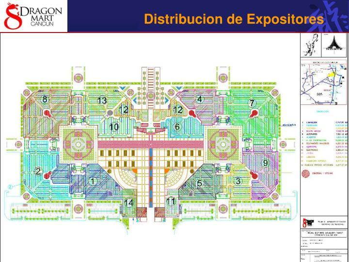 Distribucion de Expositores