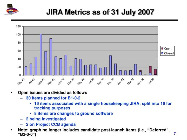 JIRA Metrics as of 31 July 2007