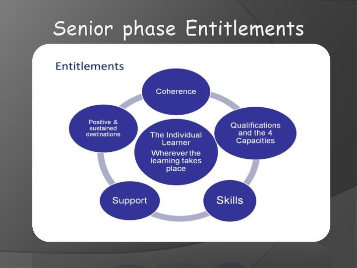Senior phase Entitlements