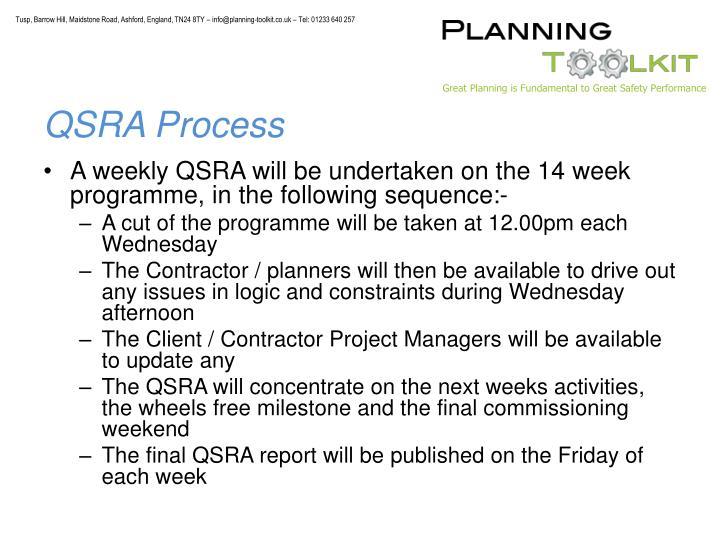 QSRA Process