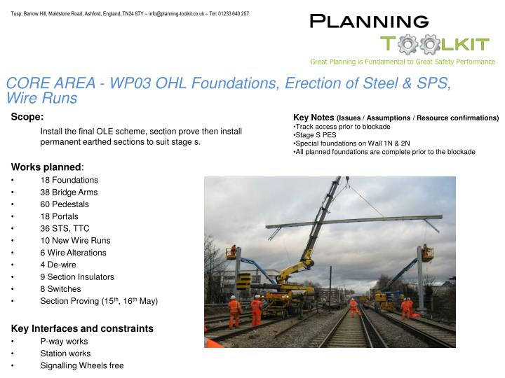 CORE AREA - WP03 OHL Foundations, Erection of Steel & SPS, Wire Runs