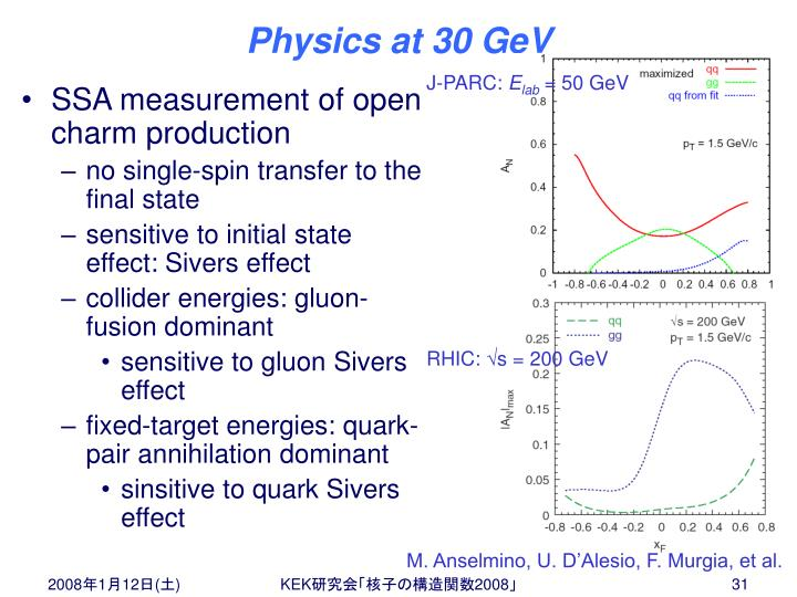 Physics at 30 GeV