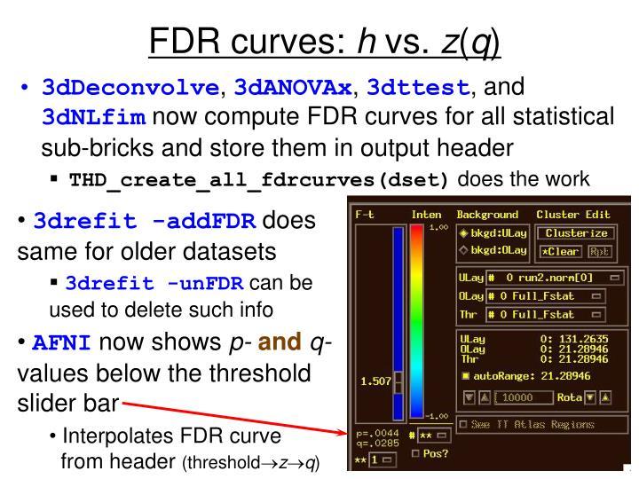 FDR curves: