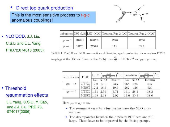 Direct top quark production