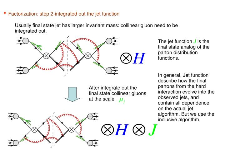 Factorization: step 2-integrated out the jet function