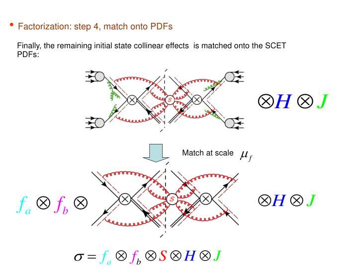 Factorization: step 4, match onto PDFs