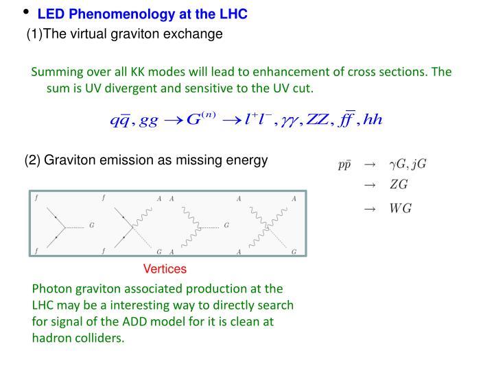 LED Phenomenology at the LHC