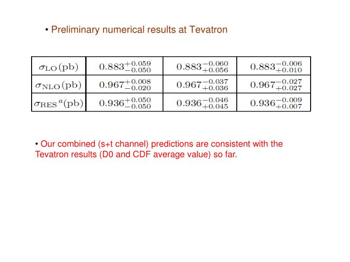 Preliminary numerical results at Tevatron