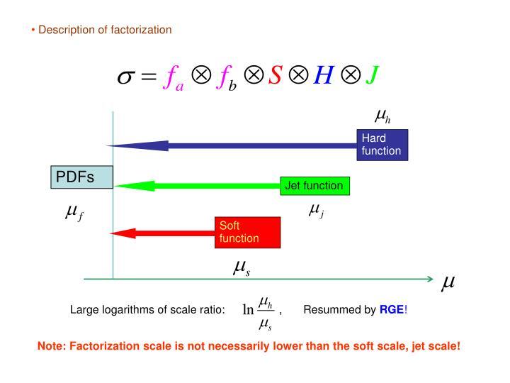 Description of factorization