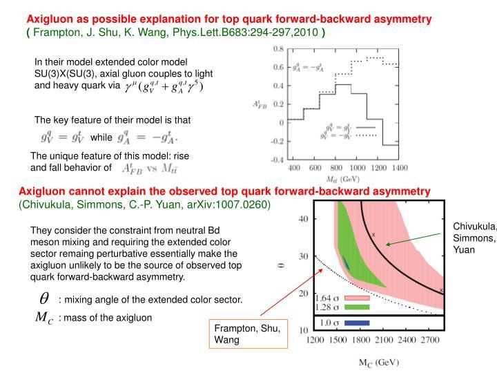 Axigluon as possible explanation for top quark forward-backward asymmetry