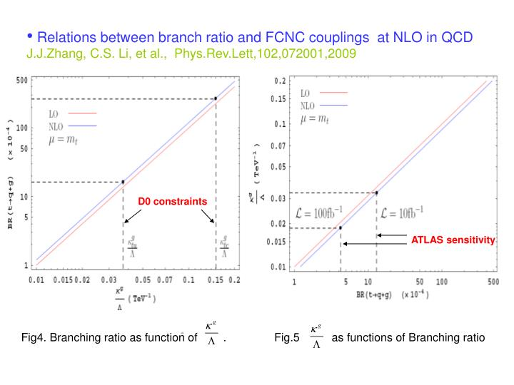 Relations between branch ratio and FCNC couplings  at NLO in QCD