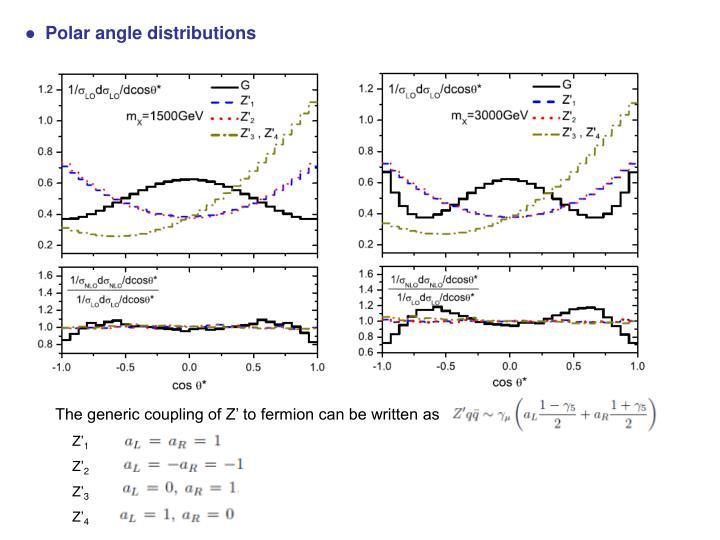 Polar angle distributions