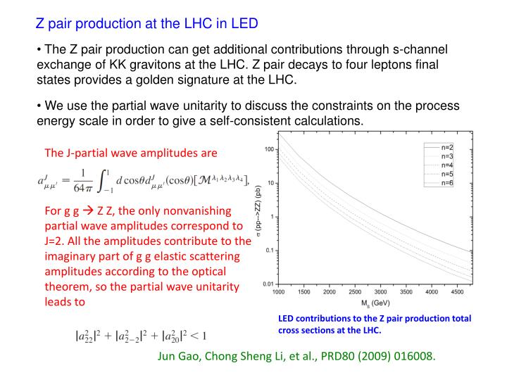 The Z pair production can get additional contributions through s-channel exchange of KK gravitons at the LHC. Z pair decays to four leptons final states provides a golden signature at the LHC.