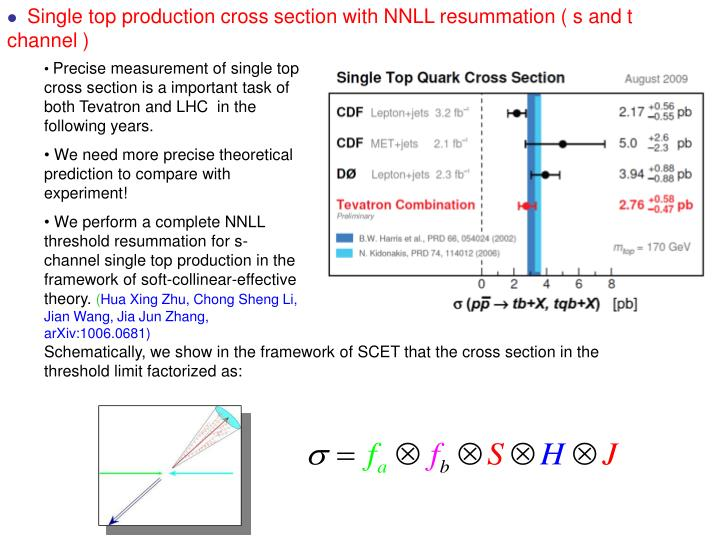 Single top production cross section with NNLL resummation ( s and t channel )
