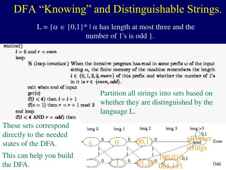 "DFA ""Knowing"" and Distinguishable Strings."