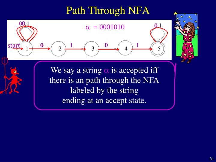 Path Through NFA