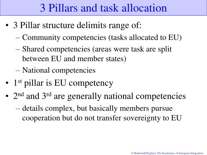 3 Pillars and task allocation
