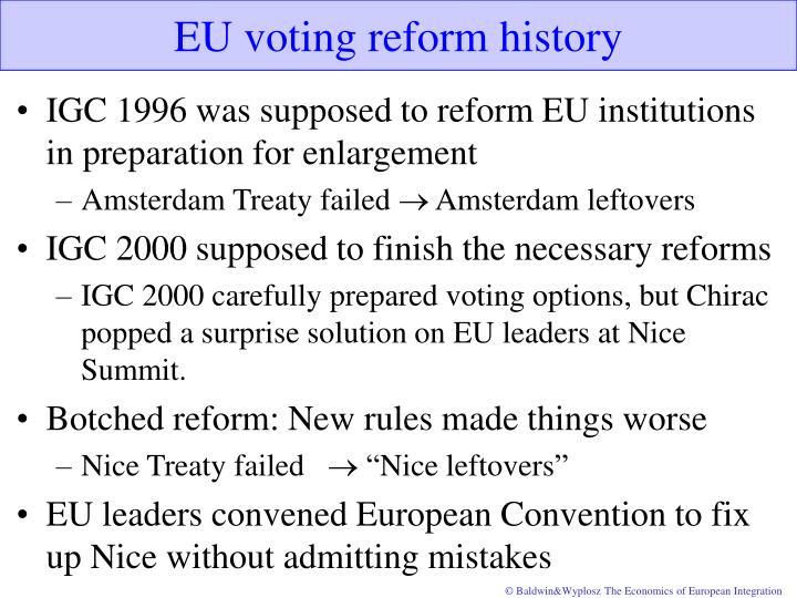 EU voting reform history
