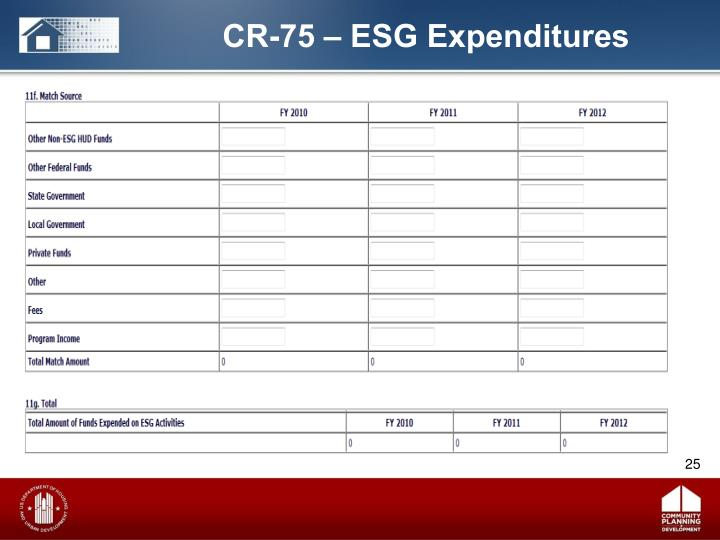 CR-75 – ESG Expenditures
