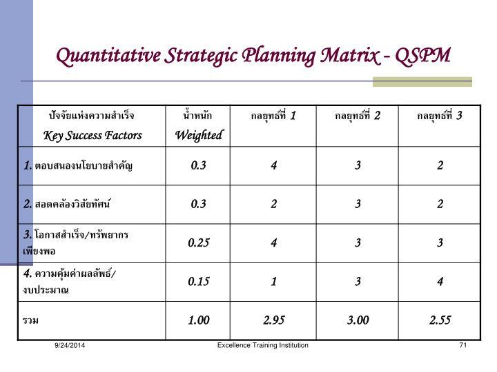 Quantitative Strategic Planning Matrix - QSPM