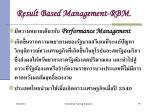 result based management rbm