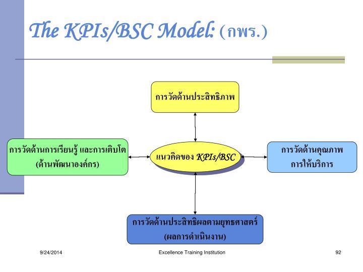 The KPIs/BSC Model: