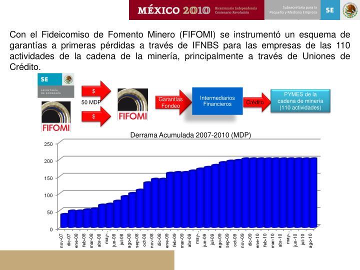 Con el Fideicomiso de Fomento Minero (FIFOMI) se instrumentó un esquema de garantías a primeras pérdidas a través de IFNBS para las empresas de las 110 actividades de la cadena de la minería, principalmente a través de Uniones de Crédito.