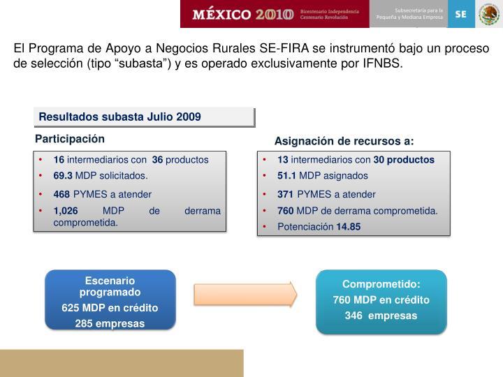 """El Programa de Apoyo a Negocios Rurales SE-FIRA se instrumentó bajo un proceso de selección (tipo """"subasta"""") y es operado exclusivamente por IFNBS."""