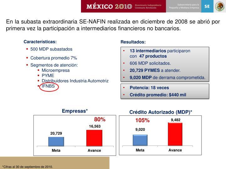 En la subasta extraordinaria SE-NAFIN realizada en diciembre de 2008 se abrió por primera vez la participación a intermediarios financieros no bancarios.