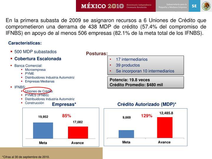 En la primera subasta de 2009 se asignaron recursos a 6 Uniones de Crédito que comprometieron una derrama de 438 MDP de crédito (57.4% del compromiso de IFNBS) en apoyo de al menos 506 empresas (82.1% de la meta total de los IFNBS).