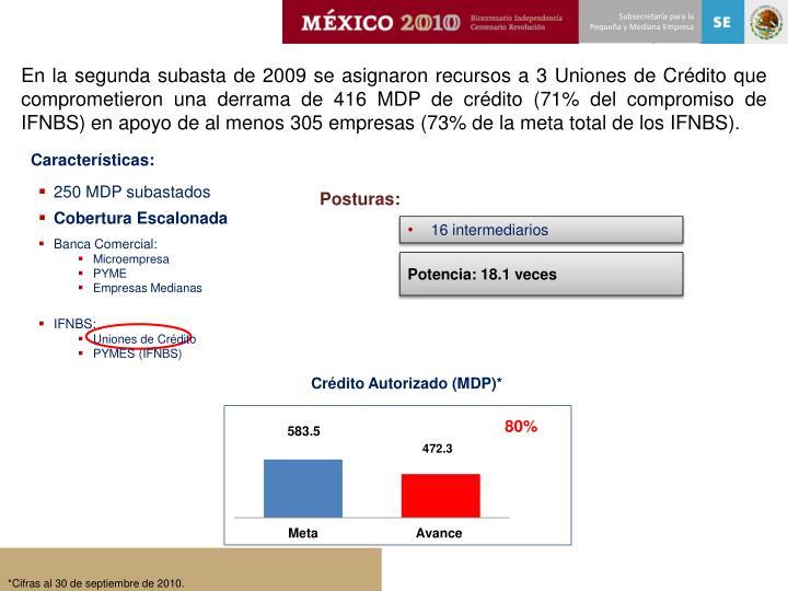 En la segunda subasta de 2009 se asignaron recursos a 3 Uniones de Crédito que comprometieron una derrama de 416 MDP de crédito (71% del compromiso de IFNBS) en apoyo de al menos 305 empresas (73% de la meta total de los IFNBS).