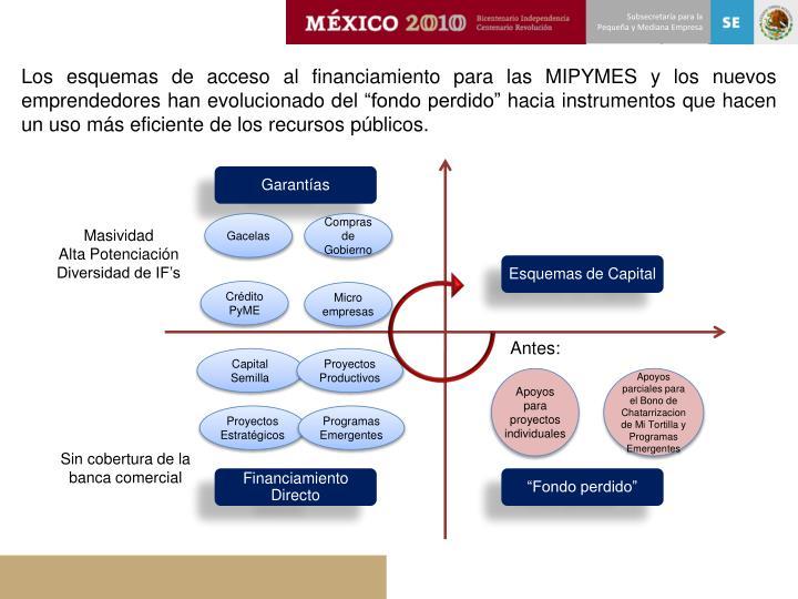 """Los esquemas de acceso al financiamiento para las MIPYMES y los nuevos emprendedores han evolucionado del """"fondo perdido"""" hacia instrumentos que hacen un uso más eficiente de los recursos públicos."""