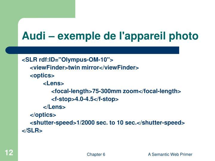Audi – exemple de l'appareil photo