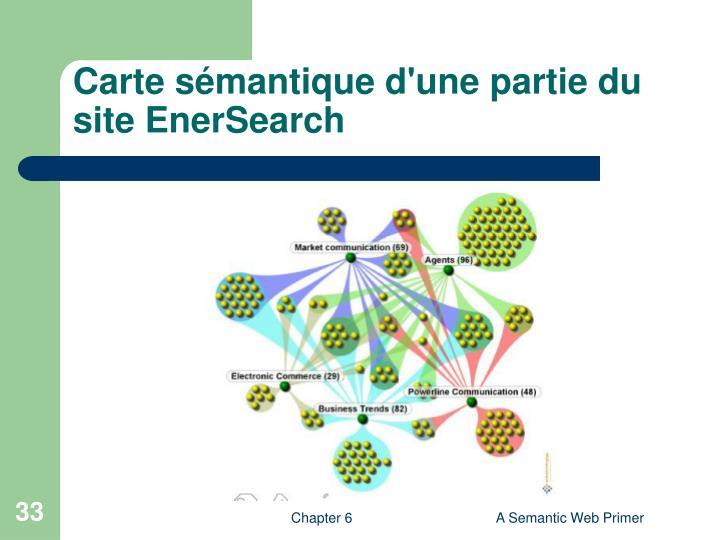Carte sémantique d'une partie du site EnerSearch