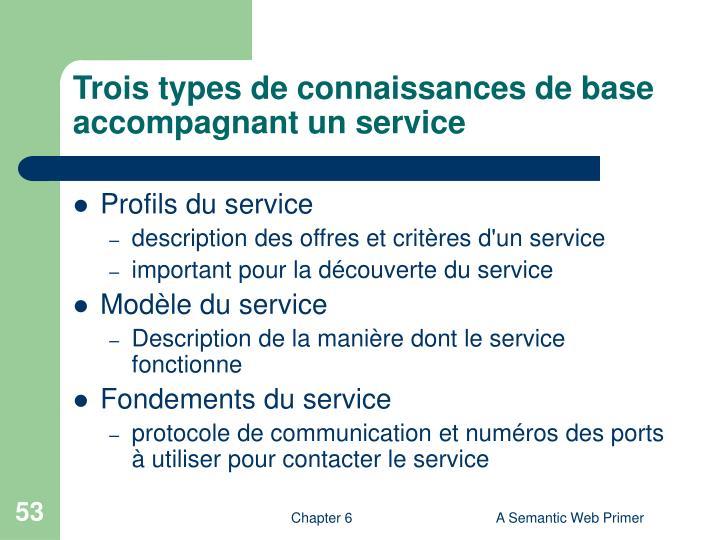 Trois types de connaissances de base accompagnant un service