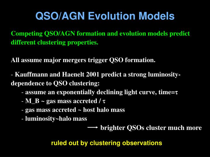 QSO/AGN Evolution Models