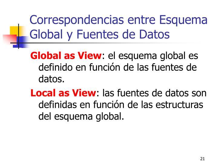 Correspondencias entre Esquema Global y Fuentes de Datos