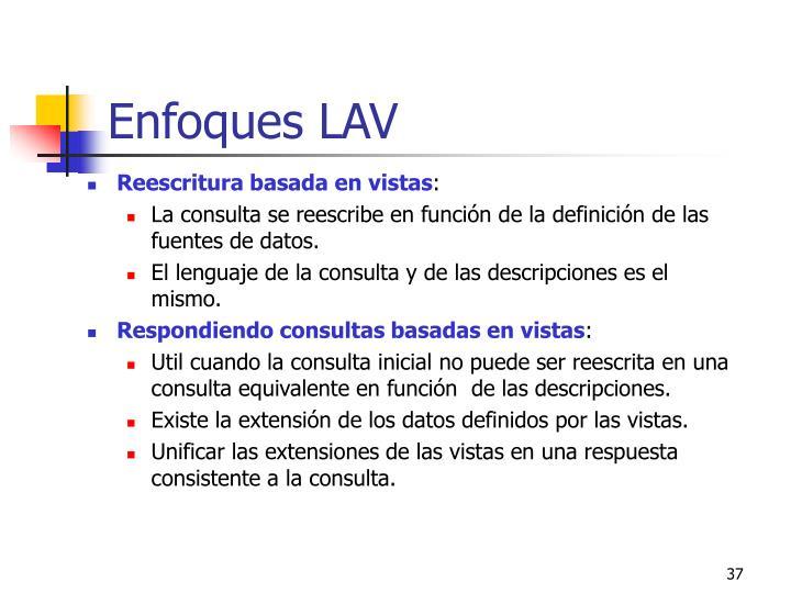 Enfoques LAV