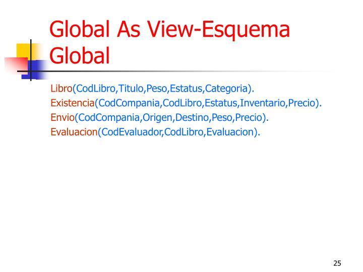 Global As View-Esquema Global