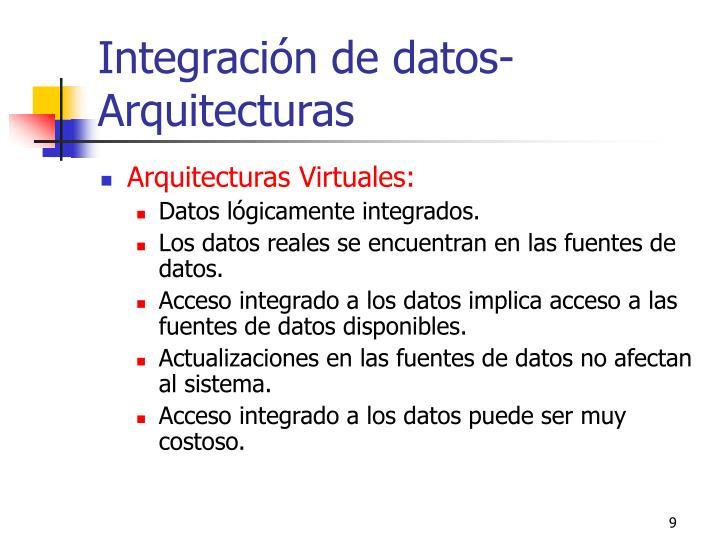 Integración de datos-Arquitecturas