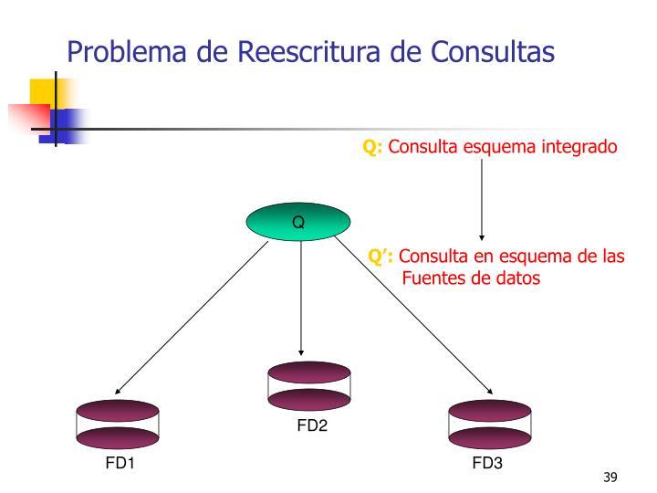 Problema de Reescritura de Consultas