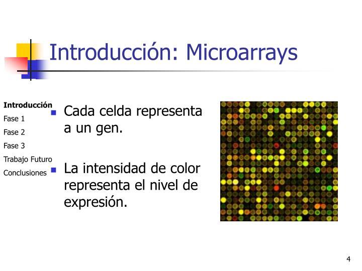Introducción: Microarrays