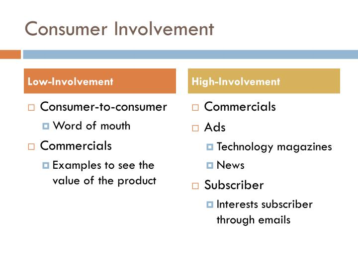 Consumer Involvement