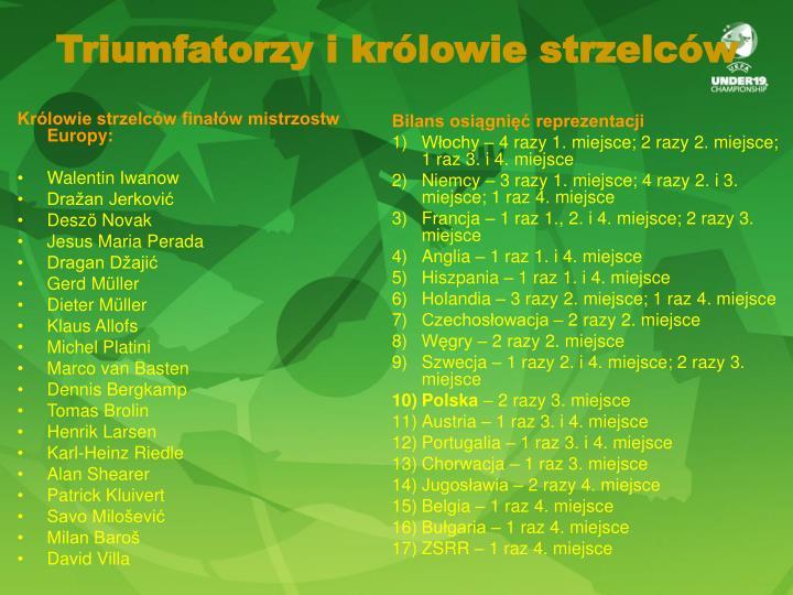 Królowie strzelców finałów mistrzostw Europy: