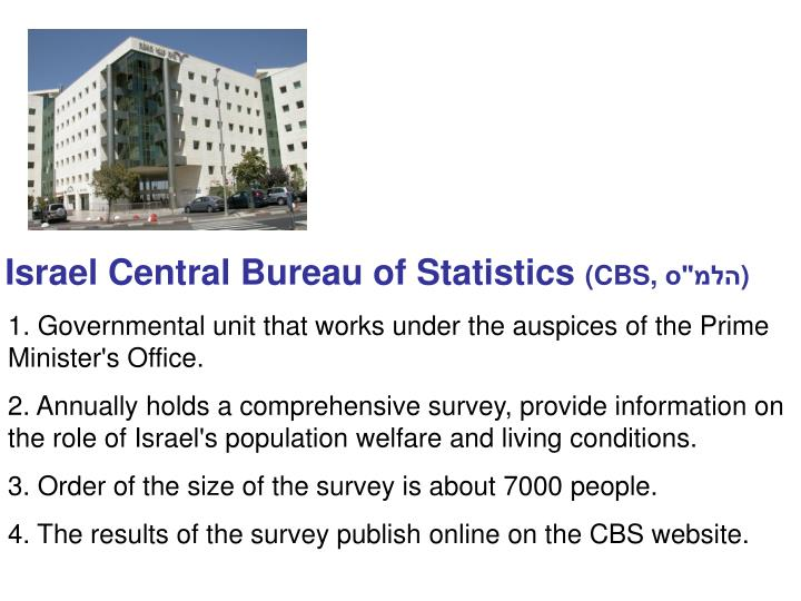 Israel central bureau of statistics cbs