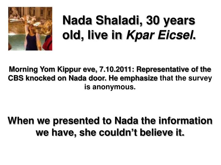 Nada Shaladi, 30 years old, live in